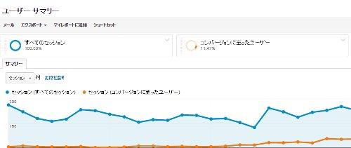 analytics003